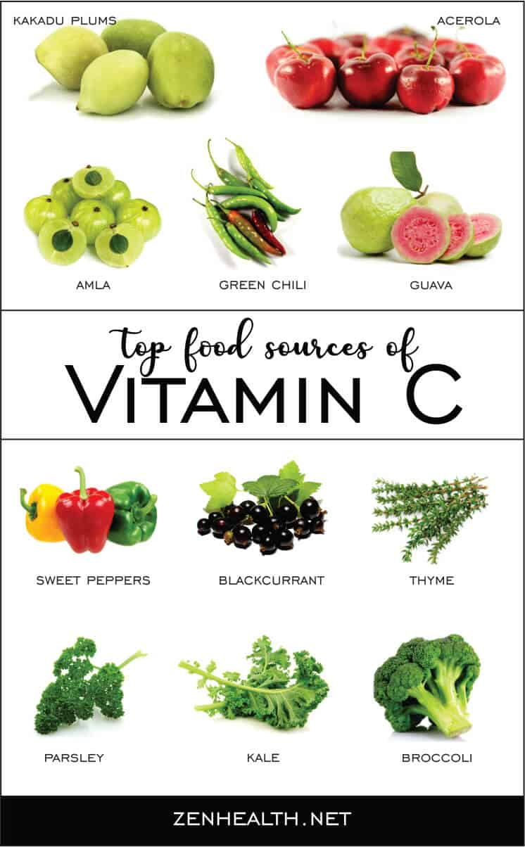 50 top food sources of vitamin C