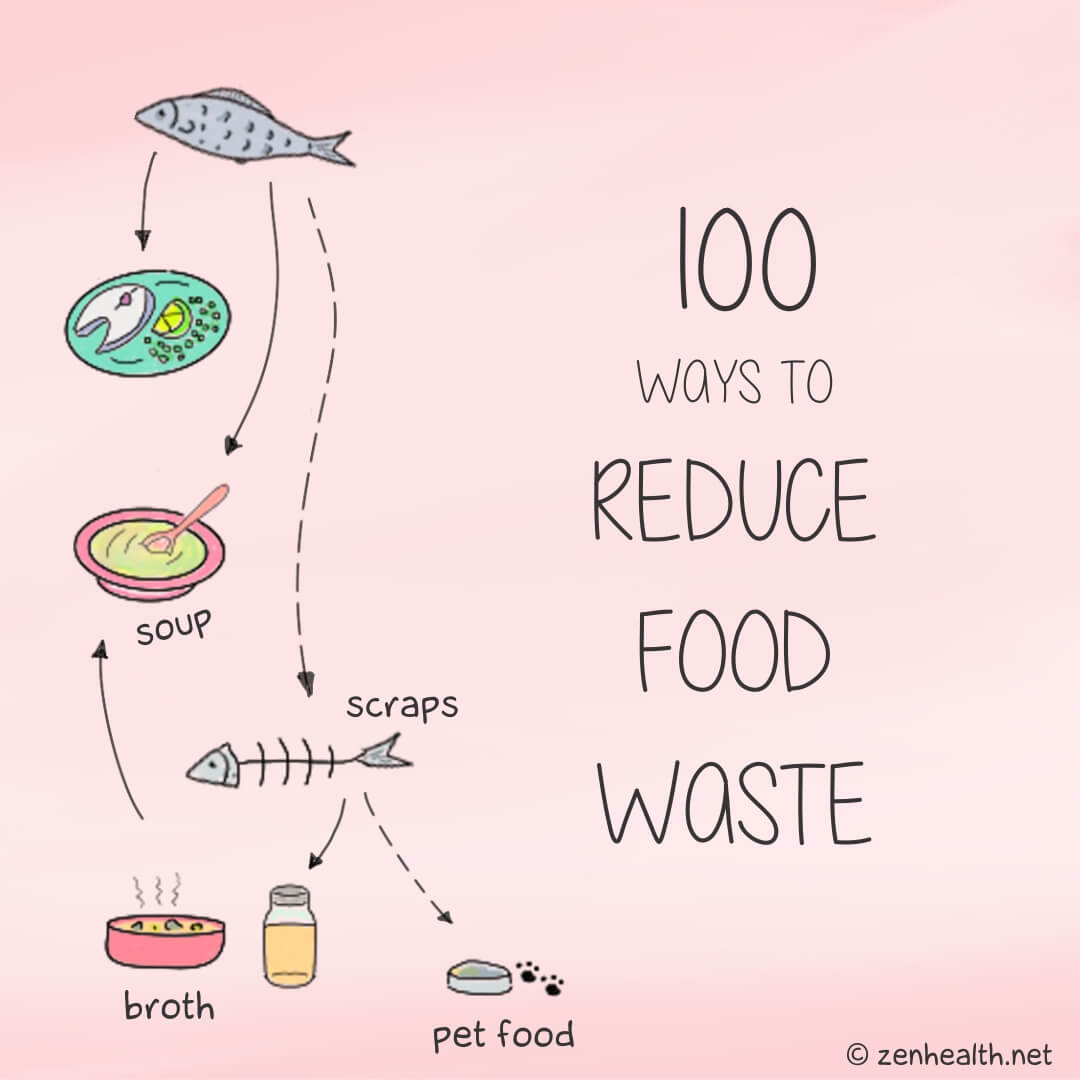 100 Ways to Reduce Food Waste